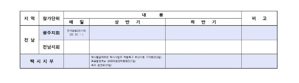 e사본 -투쟁상황보고 202003003.jpg